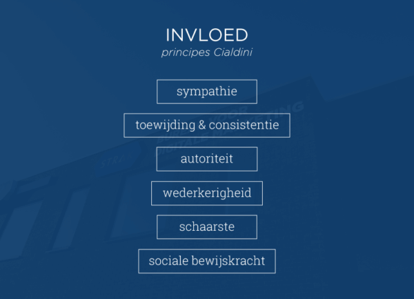 Principes van Cialdini
