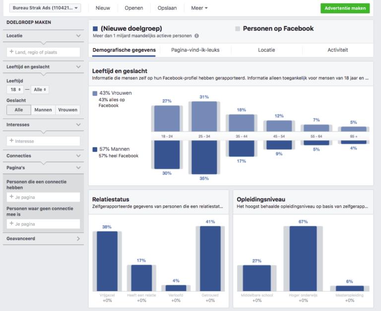 Doelgroepstatistieken Facebook Businessmanager