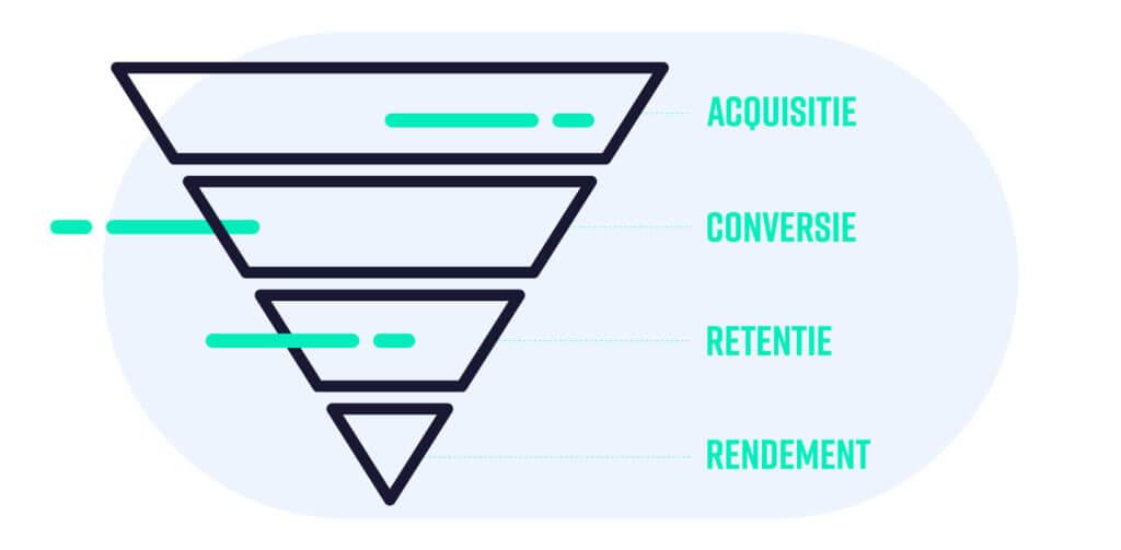 online-marketing-funnel-marketing-automation